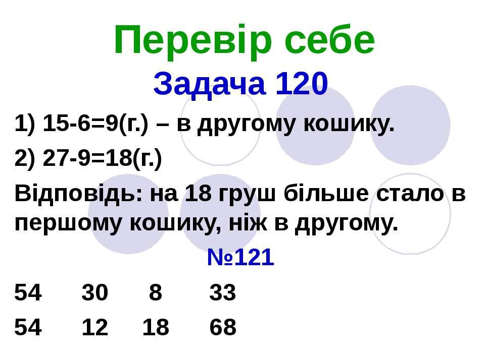 Перевір себе Задача 120 1) 15-6=9(г.) – в другому кошику. 2) 27-9=18(г.) Відп...