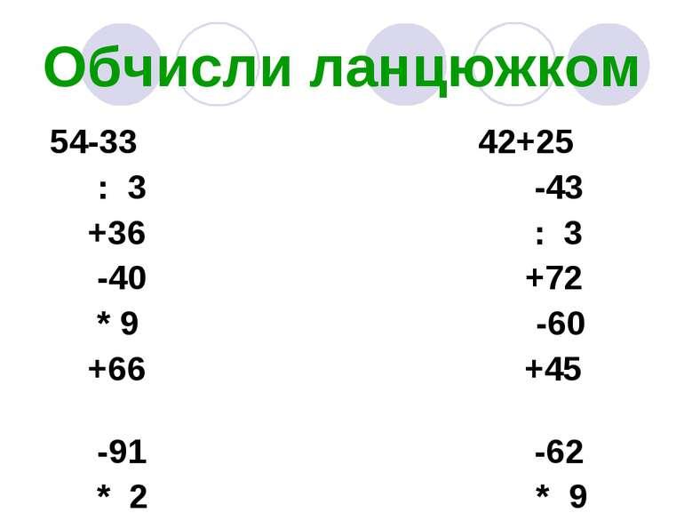 Обчисли ланцюжком 54-33 42+25 : 3 -43 +36 : 3 -40 +72 * 9 -60 +66 +45 -91 -62...