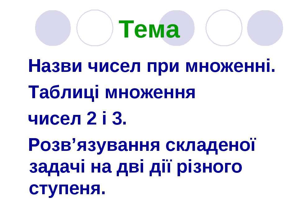 Тема Назви чисел при множенні. Таблиці множення чисел 2 і 3. Розв'язування ск...