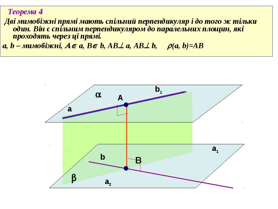 Теорема 4 Дві мимобіжні прямі мають спільний перпендикуляр і до того ж тільки...