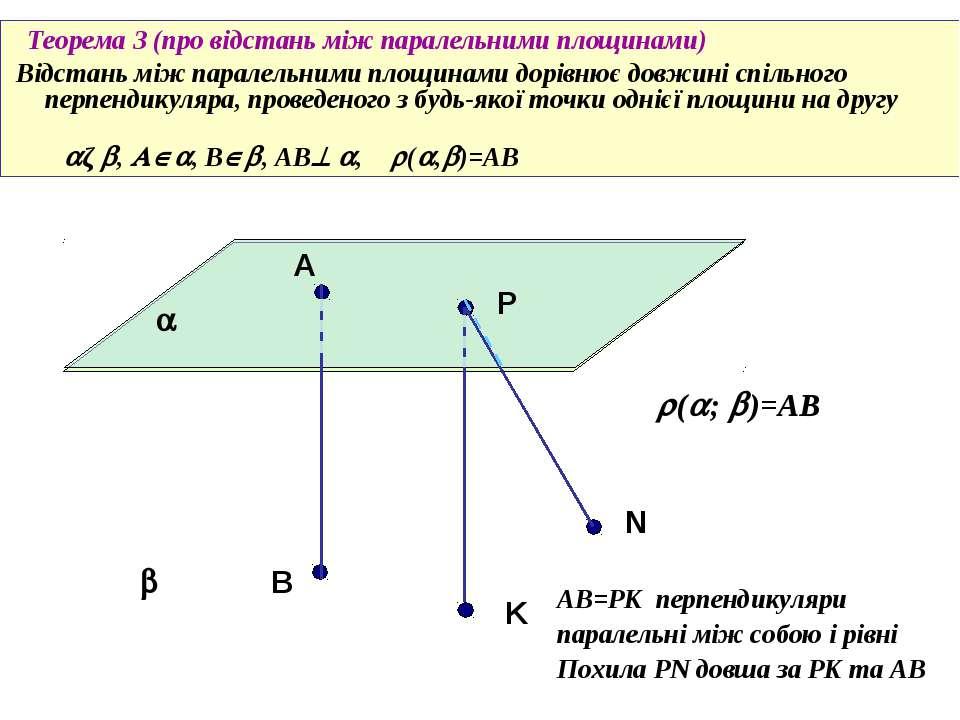 Теорема 3 (про відстань між паралельними площинами) Відстань між паралельними...