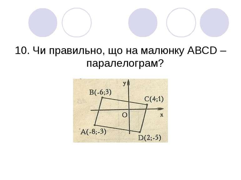 10. Чи правильно, що на малюнку АВСD – паралелограм?