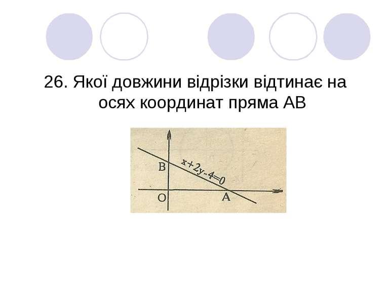 26. Якої довжини відрізки відтинає на осях координат пряма АВ