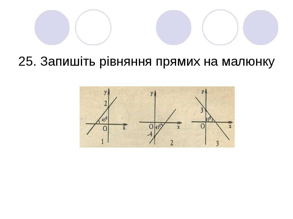 25. Запишіть рівняння прямих на малюнку