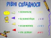 НОВАЧОК ( 1 б ) ВСЕВМІЙКА ( 2 б) РОЗУМНИК ( 3 б ) ТИ СУПЕР! (4 б )