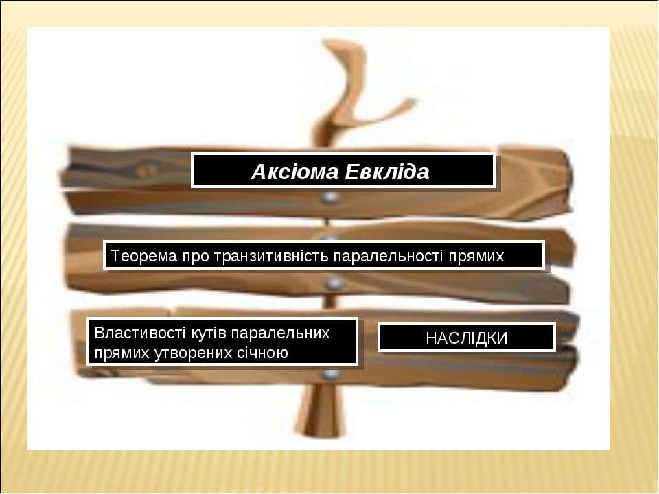 Аксіома Евкліда Теорема про транзитивність паралельності прямих НАСЛІДКИ Влас...