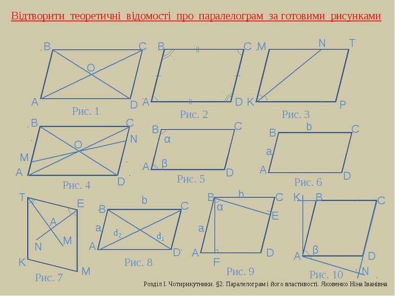 Відтворити теоретичні відомості про паралелограм за готовими рисунками А А В ...