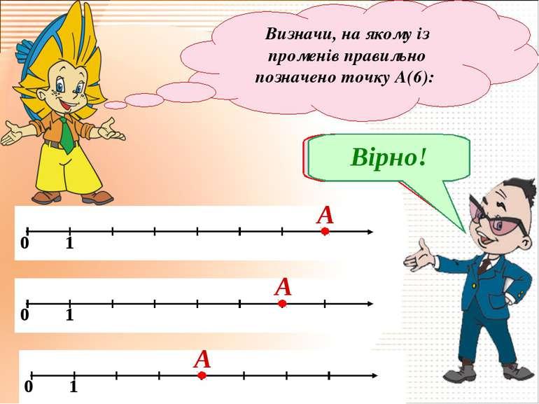 Визначи, на якому із променів правильно позначено точку А(6): А А А Подумай! ...