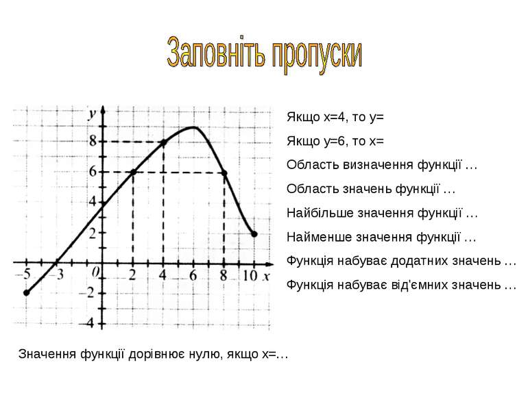 Якщо х=4, то у= Якщо у=6, то х= Область визначення функції … Область значень ...