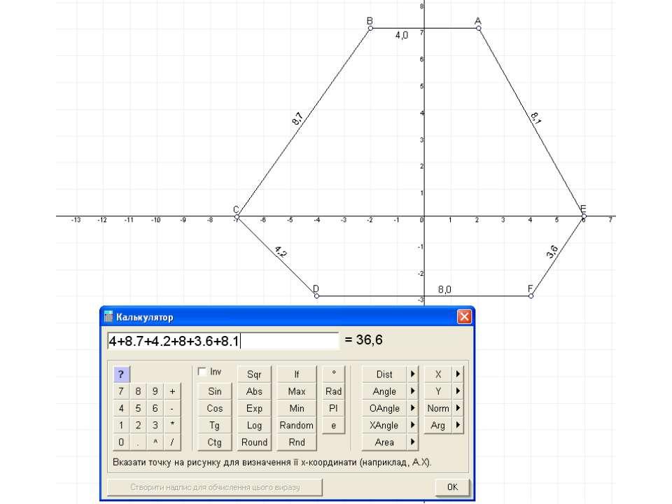 За допомогою програми Геометрія побудуйте точки з координатами A(2;7), B(-2;7...