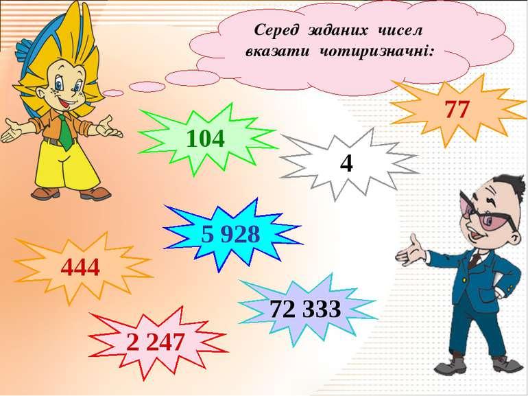 Серед заданих чисел вказати чотиризначні: 444 104 5 928 2 247 72 333 77 4