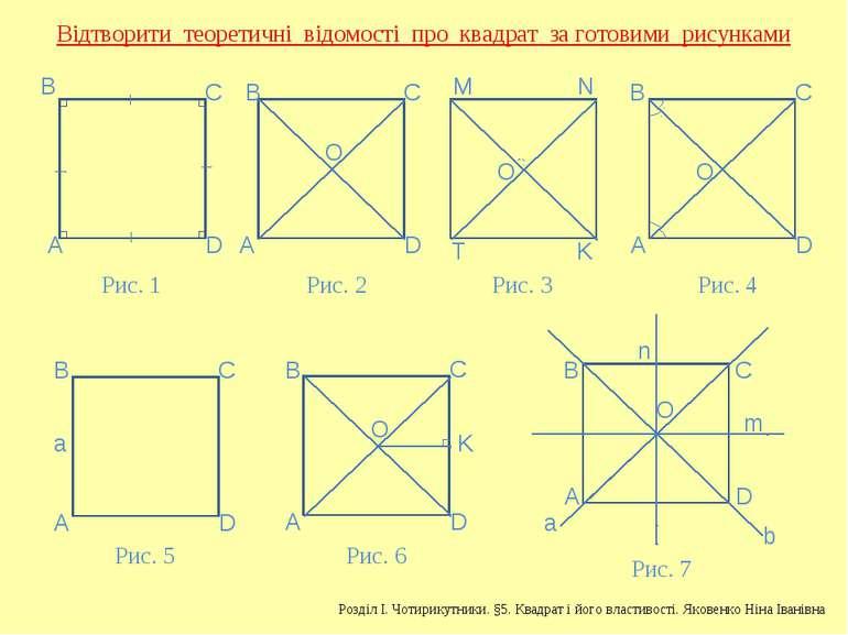 Відтворити теоретичні відомості про квадрат за готовими рисунками А B C D А B...