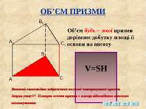 ОБ'ЄМ ПРИЗМИ Об'єм будь – якої призми дорівнює добутку площі її основи на висоту