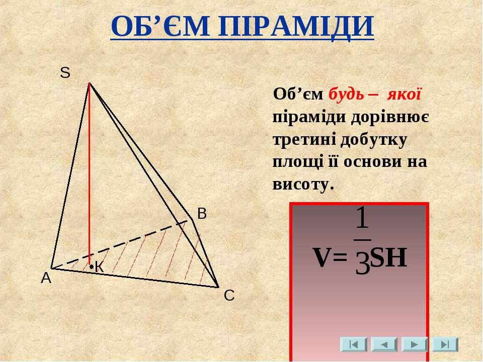 ОБ'ЄМ ПІРАМІДИ Об'єм будь – якої піраміди дорівнює третині добутку площі її о...