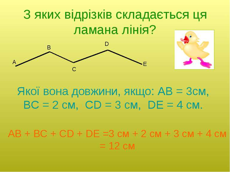 З яких відрізків складається ця ламана лінія? E Якої вона довжини, якщо: AB =...