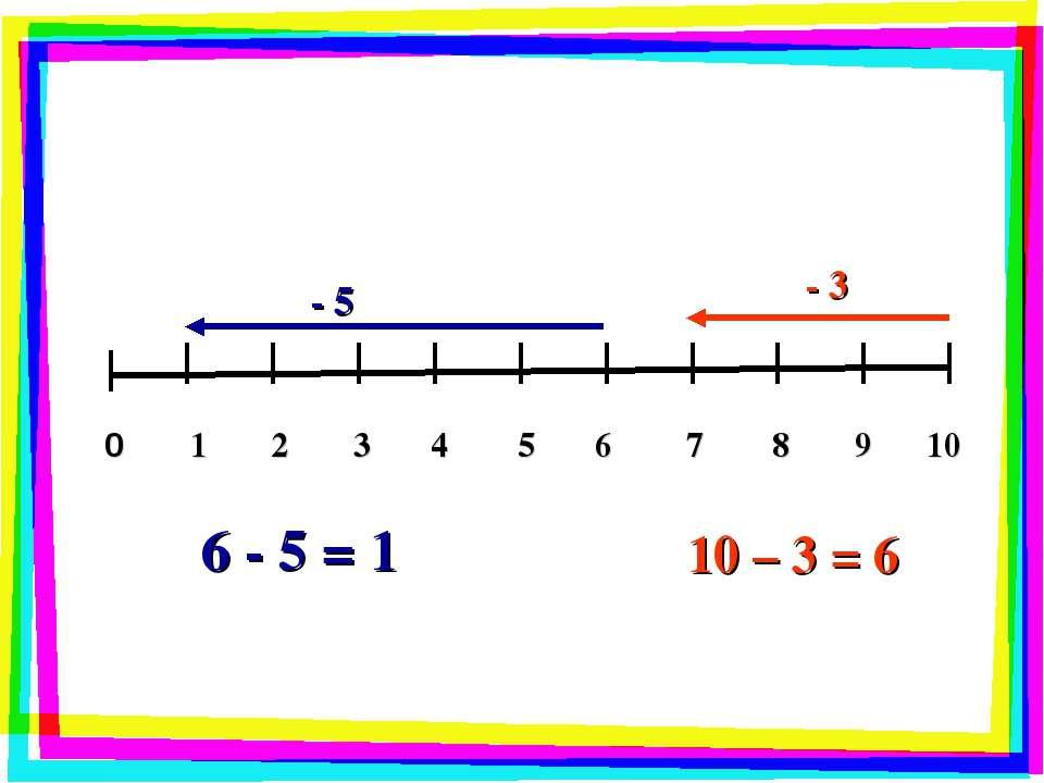 0 1 2 3 4 5 6 7 8 9 10 10 – 3 = 6 6 - 5 = 1