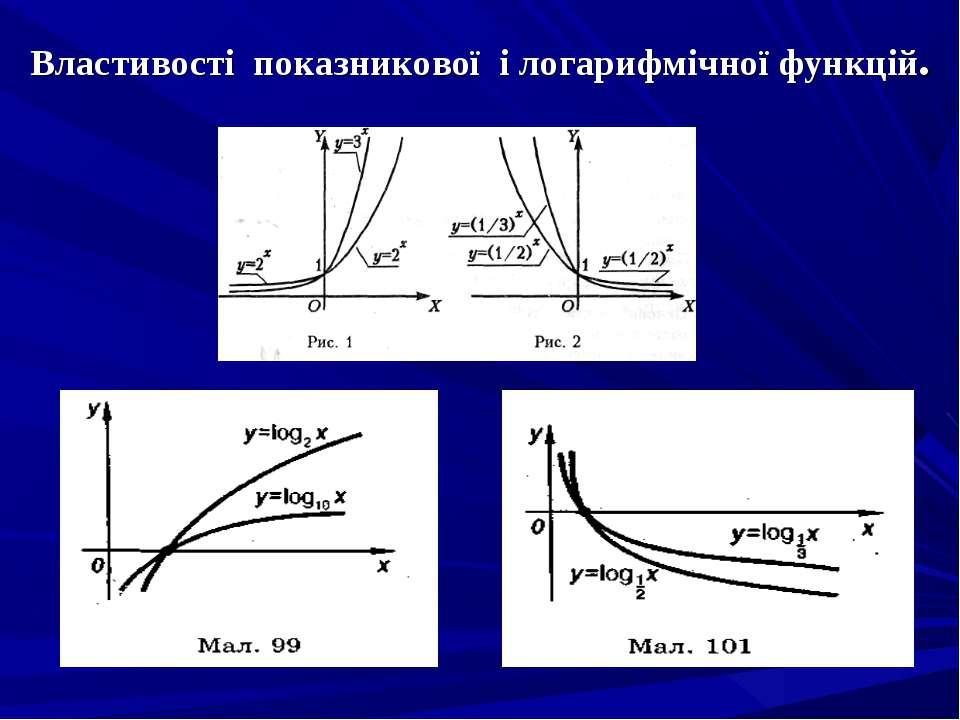 Властивості показникової і логарифмічної функцій.
