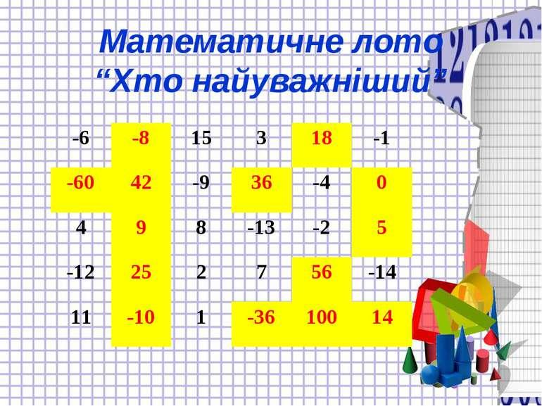 """Математичне лото """"Хто найуважніший"""" -6 -8 15 3 18 -1 -60 42 -9 36 -4 0 4 9 8 ..."""