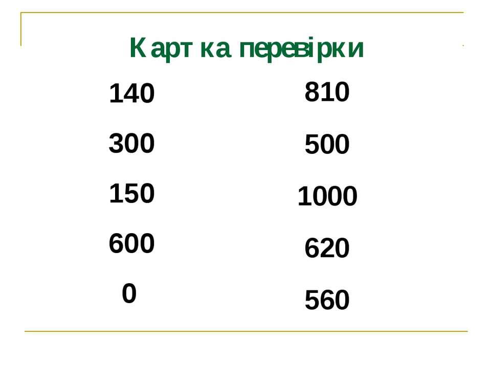 Картка перевірки 140 300 150 600 0 810 500 1000 620 560