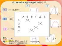 Установіть відповідність 1 2 3 4 х 1 А Б В Г Д Є 2 4 3 х у у Збірник ДПА 9 кл...