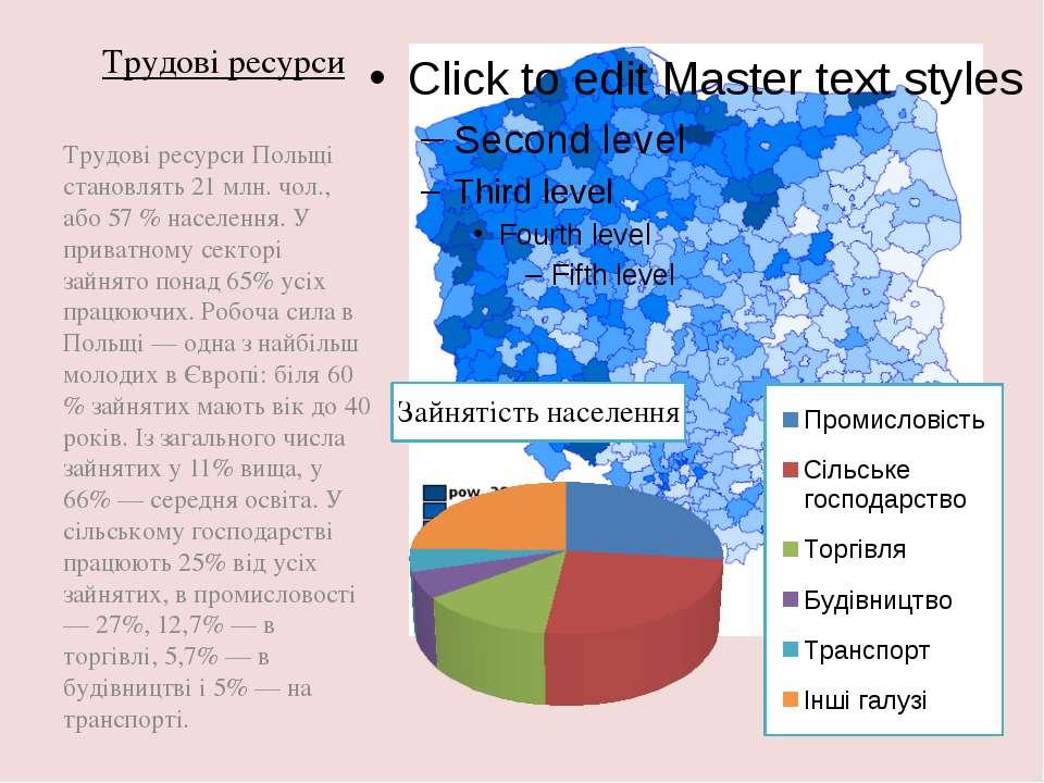Трудові ресурси Трудові ресурси Польщі становлять 21 млн. чол., або 57 % насе...