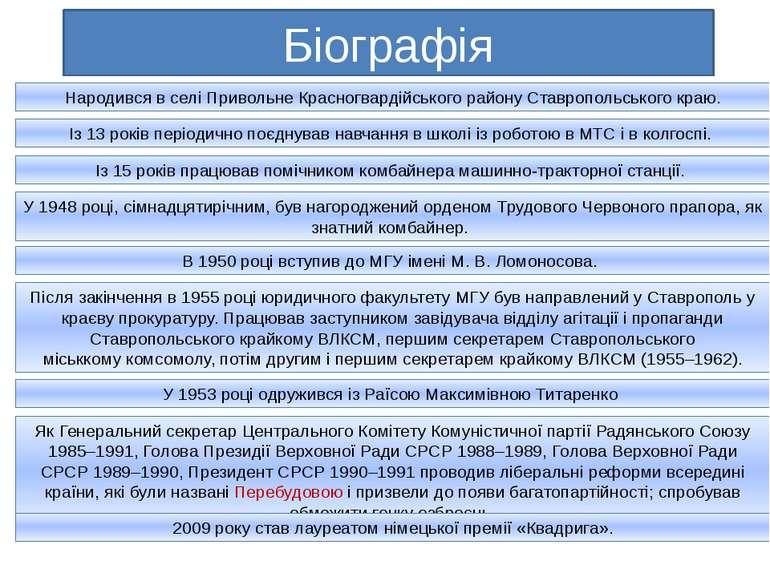 Біографія Народився в селі Привольне Красногвардійського районуСтавропольськ...
