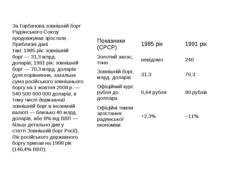 За Горбачова зовнішній борг Радянського Союзу продовжував зростати. Приблизні...