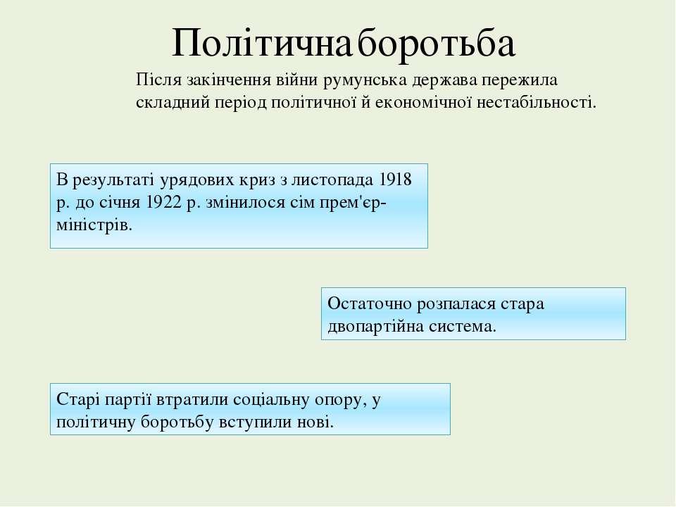 Політична боротьба В результаті урядових криз з листопада 1918 р. до січня 19...
