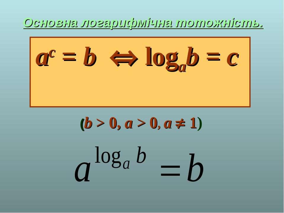 Основна логарифмічна тотожність. ac = b logab = c (b > 0, a > 0, a 1)