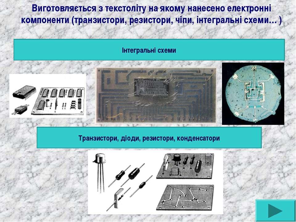 Виготовляється з текстоліту на якому нанесено електронні компоненти (транзист...