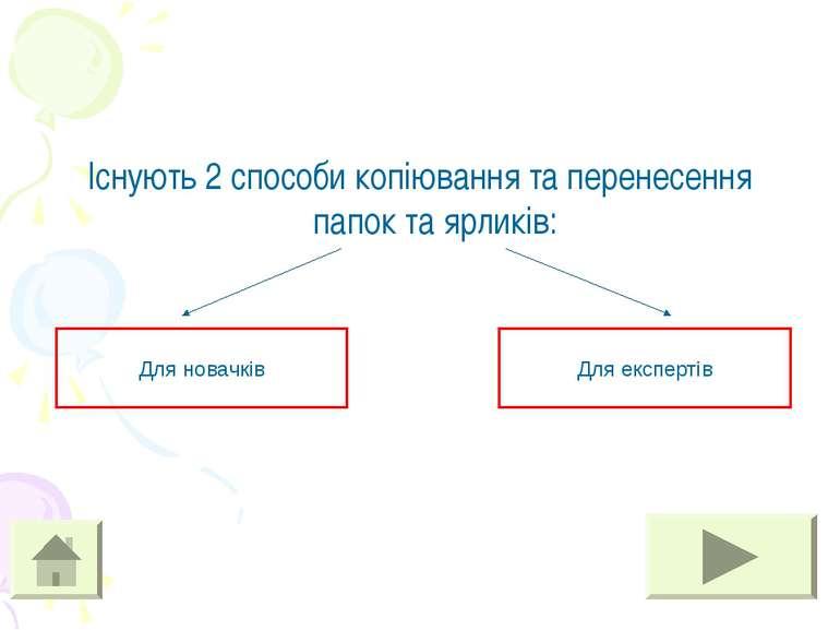 Існують 2 способи копіювання та перенесення папок та ярликів: Для новачків Дл...