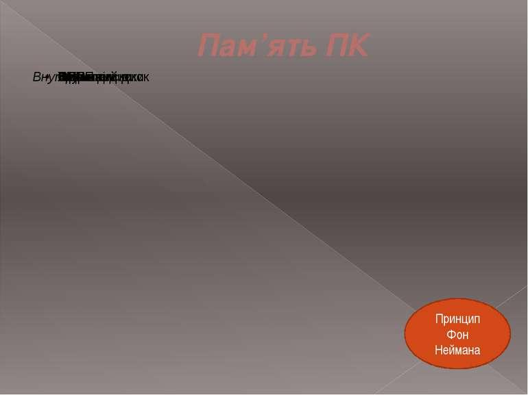 Оптичний диск носій даних у вигляді пластикового чи алюмінієвого диска, призн...