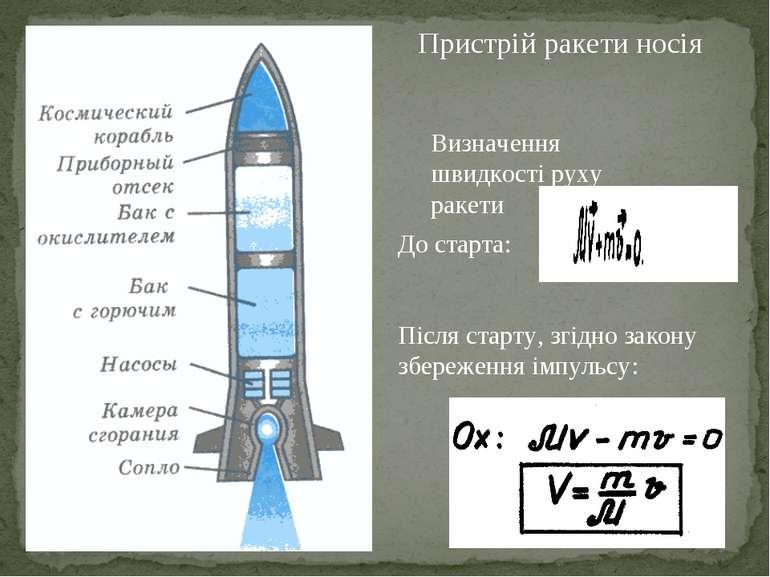 Пристрій ракети носія Визначення швидкості руху ракети До старта: Після старт...