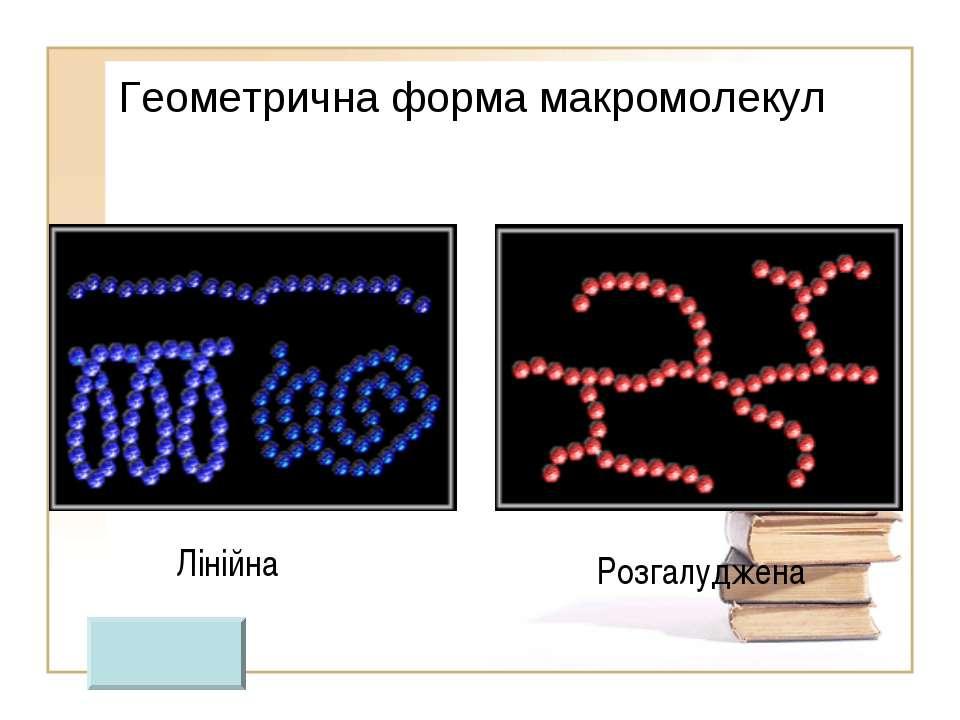 Геометрична форма макромолекул Лінійна Розгалуджена
