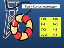 Гра « Кругові приклади» 1+3 2+5 8-4 9+1 7+2 4-2 10-2 4-3