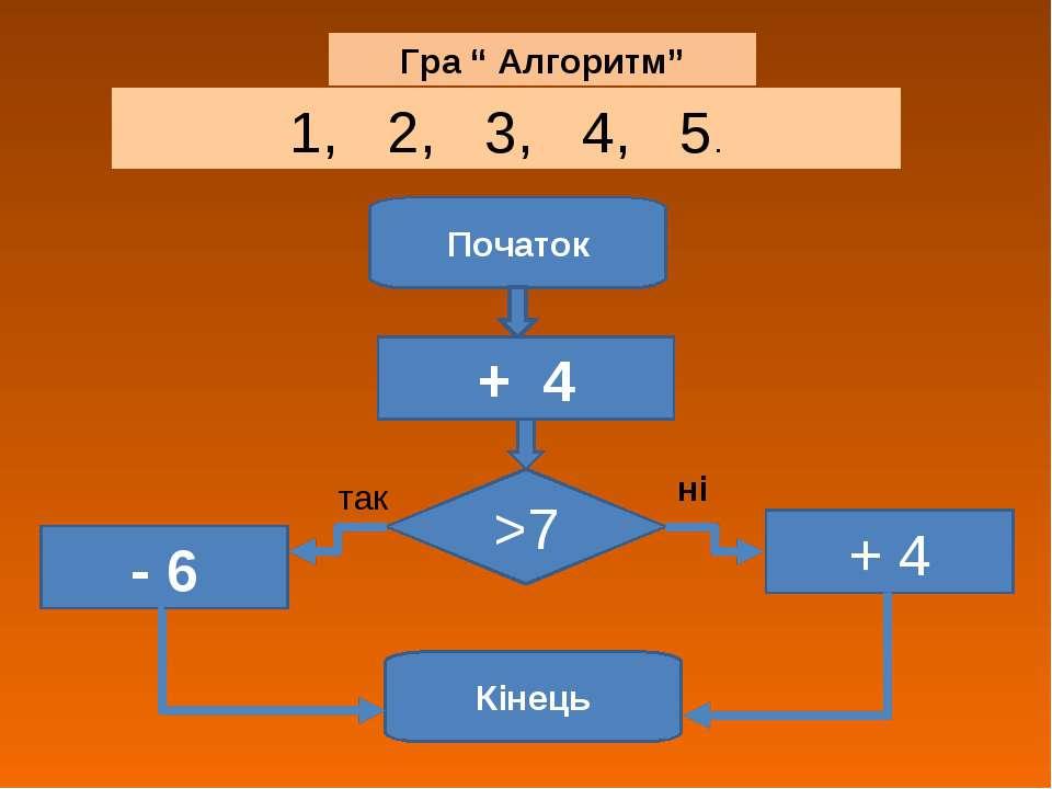 """Гра """" Алгоритм"""" 1, 2, 3, 4, 5. Початок + 4 >7 + 4 - 6 Кінець так ні"""