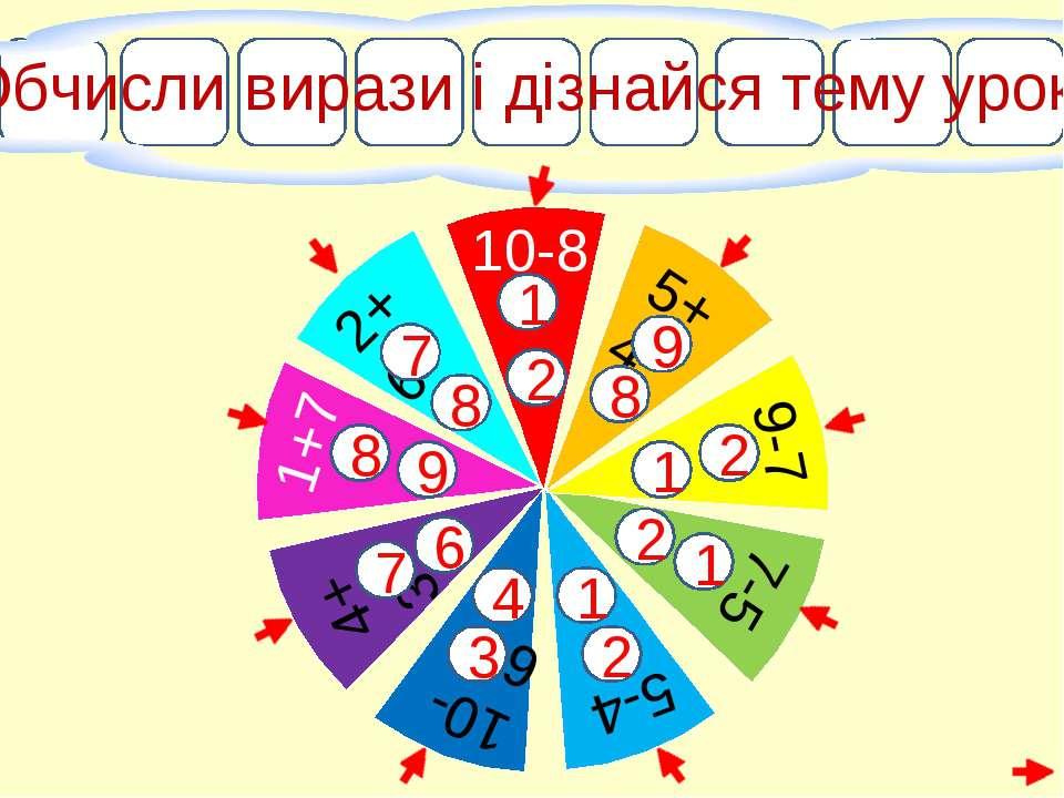 К І Л О Г Р А М ! Обчисли вирази і дізнайся тему уроку 10-8 1 2 1+7 9 8 9-7 2...