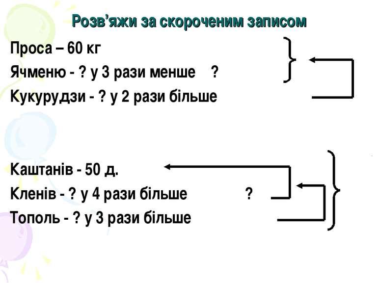 Розв'яжи за скороченим записом Проса – 60 кг Ячменю - ? у 3 рази менше ? Куку...