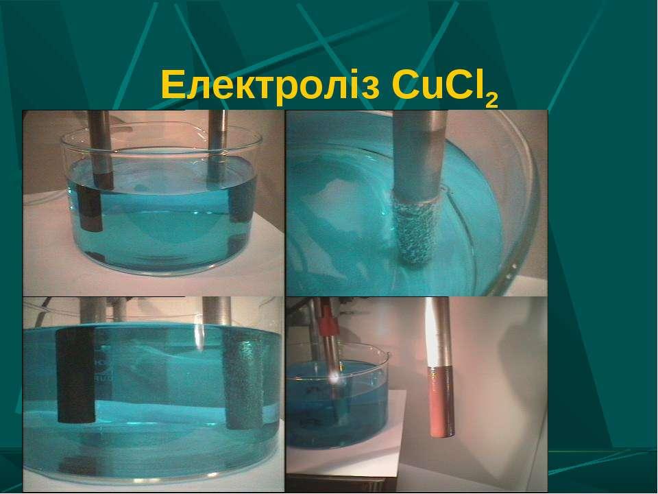 Електроліз CuCl2