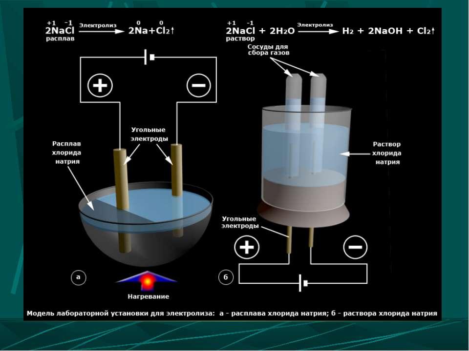 laser trajectory through gelatin outline