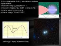 З аналізу кривих блиску затемнено-змінних зірок можна: визначити період оберт...