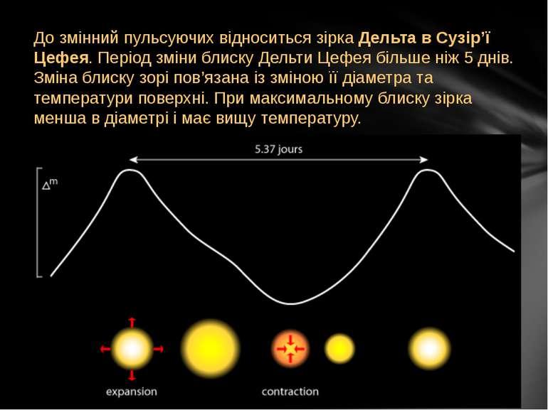 До змінний пульсуючих відноситься зірка Дельта в Сузір'ї Цефея. Період зміни ...