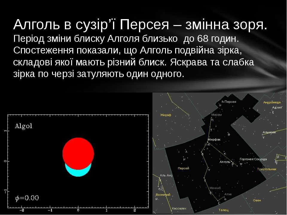 Алголь в сузір'ї Персея – змінна зоря. Період зміни блиску Алголя близько до ...