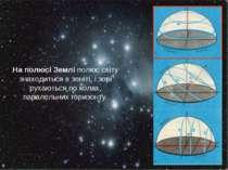 Основні лінії і точки небесної сфери На полюсі Землі полюс світу знаходиться ...