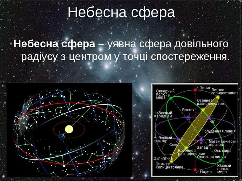 Небесна сфера Небесна сфера – уявна сфера довільного радіусу з центром у точц...