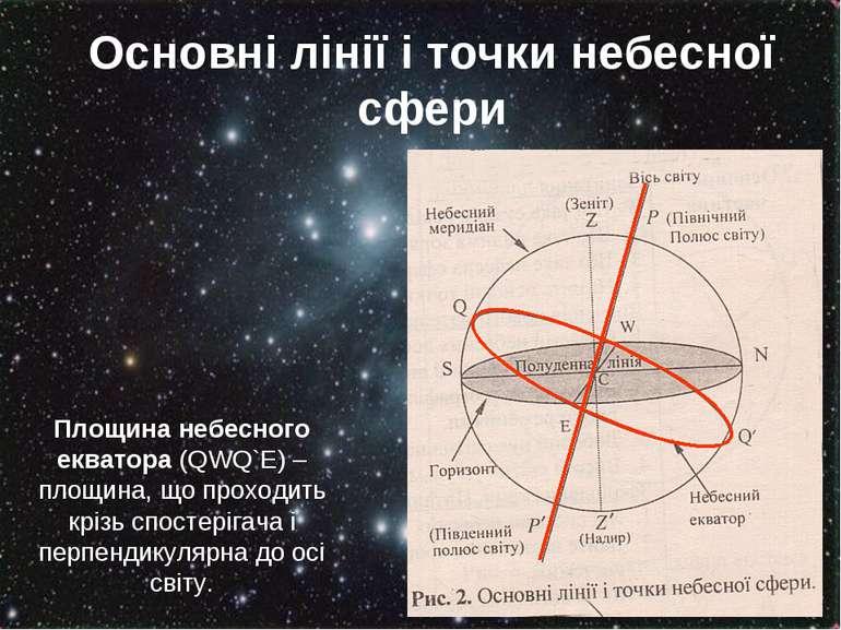 Основні лінії і точки небесної сфери Площина небесного екватора (QWQ`E) – пло...