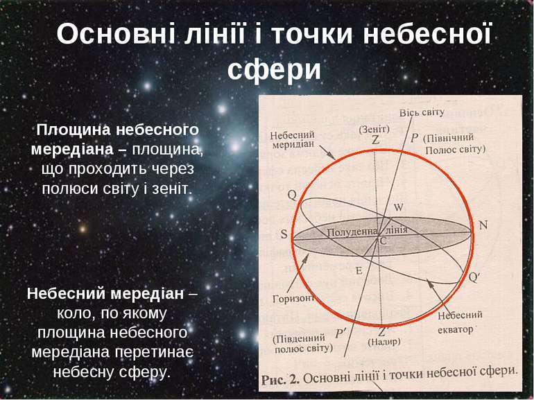 Основні лінії і точки небесної сфери Площина небесного мередіана – площина, щ...
