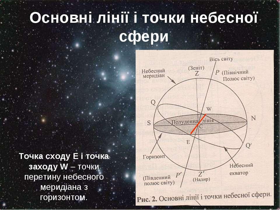 Основні лінії і точки небесної сфери Точка сходу Е і точка заходу W – точки п...