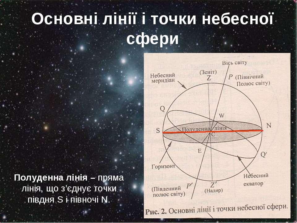 Основні лінії і точки небесної сфери Полуденна лінія – пряма лінія, що з'єдну...