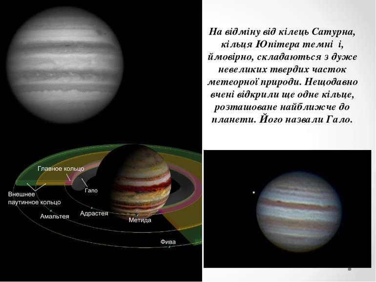 На відміну від кілець Сатурна, кільця Юпітера темні і, ймовірно, складаються ...